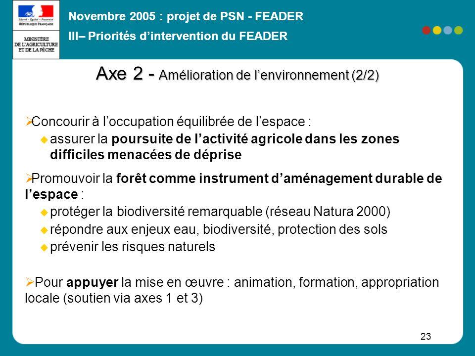 Axe 2 - Amélioration de l'environnement (2/2)