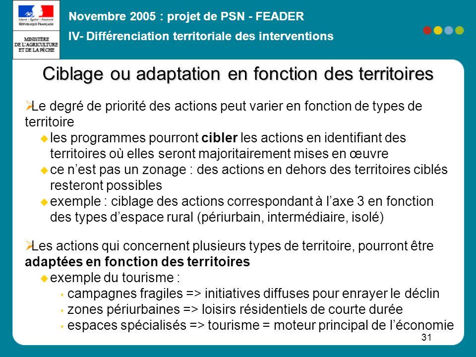 Ciblage ou adaptation en fonction des territoires