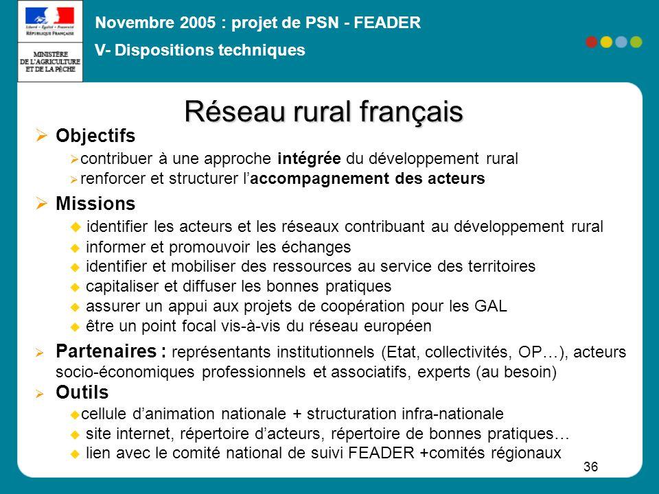 Réseau rural français Objectifs