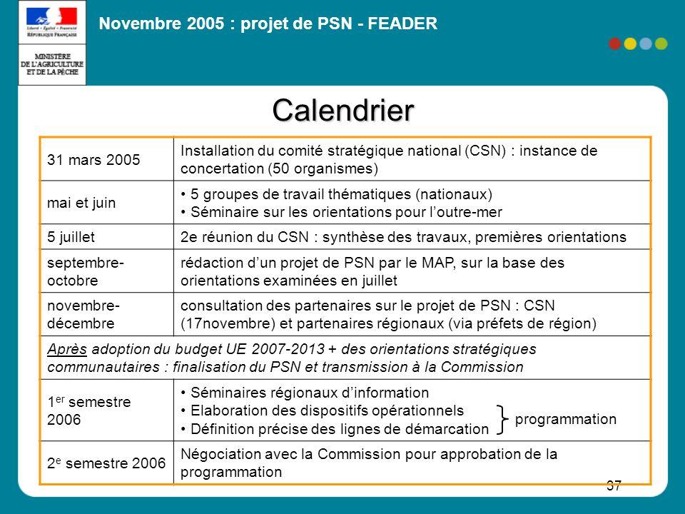 Calendrier 31 mars 2005. Installation du comité stratégique national (CSN) : instance de concertation (50 organismes)