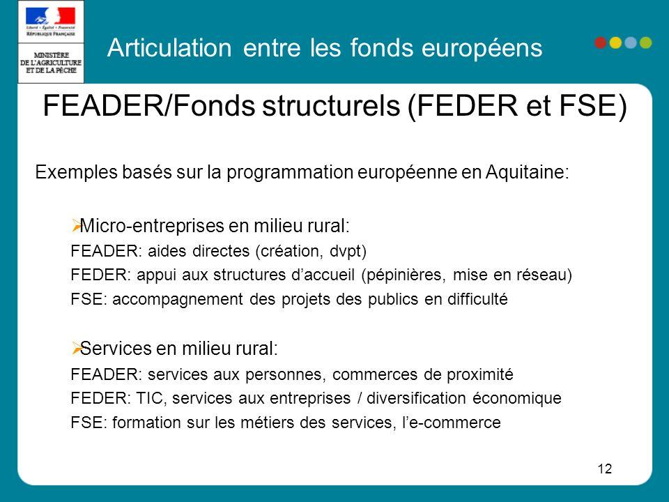 FEADER/Fonds structurels (FEDER et FSE)