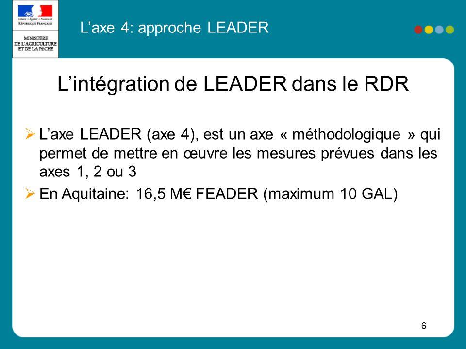 L'intégration de LEADER dans le RDR