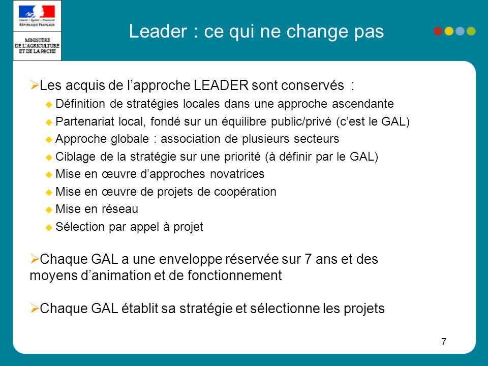 Leader : ce qui ne change pas