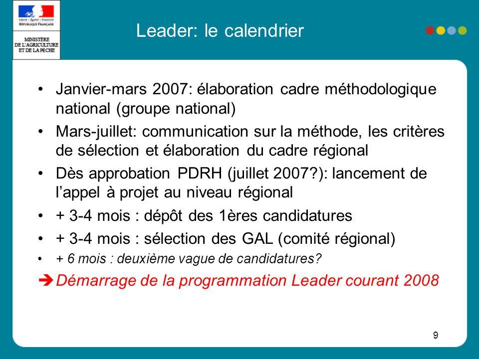 Leader: le calendrier Janvier-mars 2007: élaboration cadre méthodologique national (groupe national)