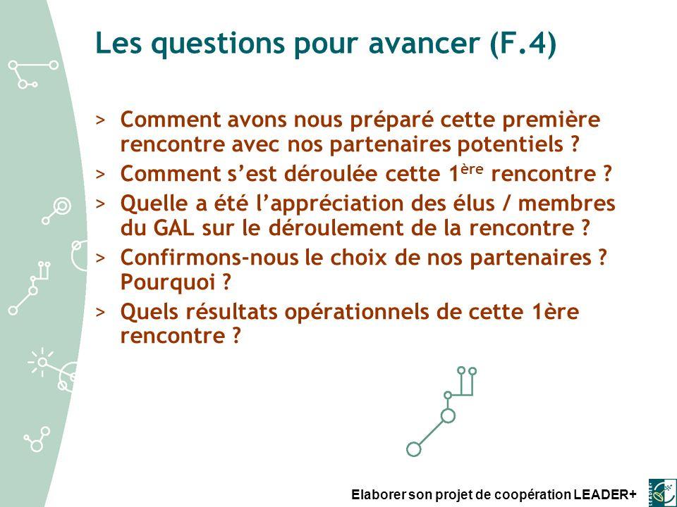 Les questions pour avancer (F.4)
