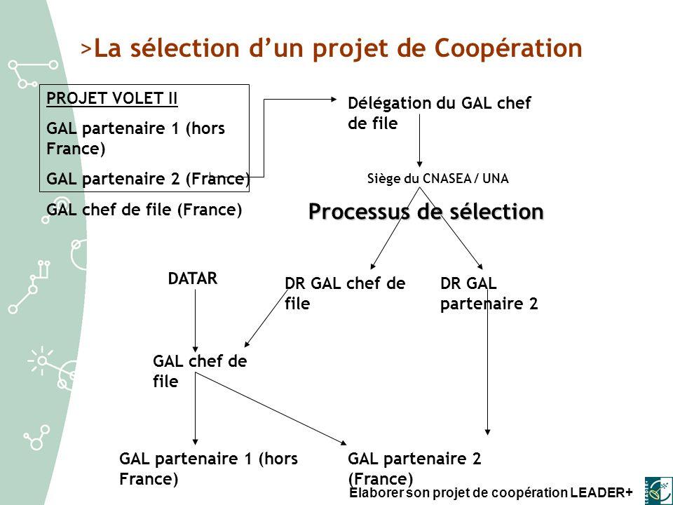 La sélection d'un projet de Coopération