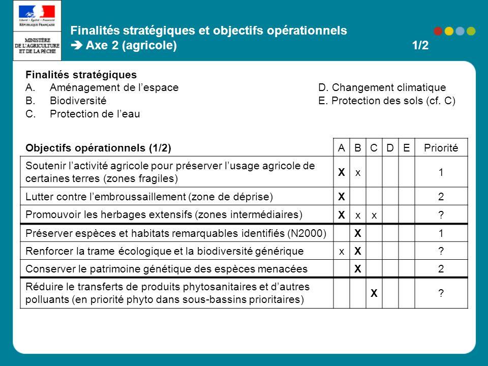 Finalités stratégiques et objectifs opérationnels