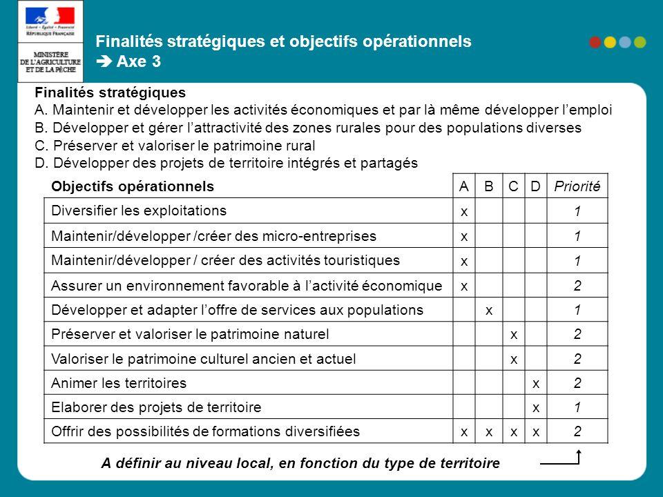 Finalités stratégiques et objectifs opérationnels  Axe 3