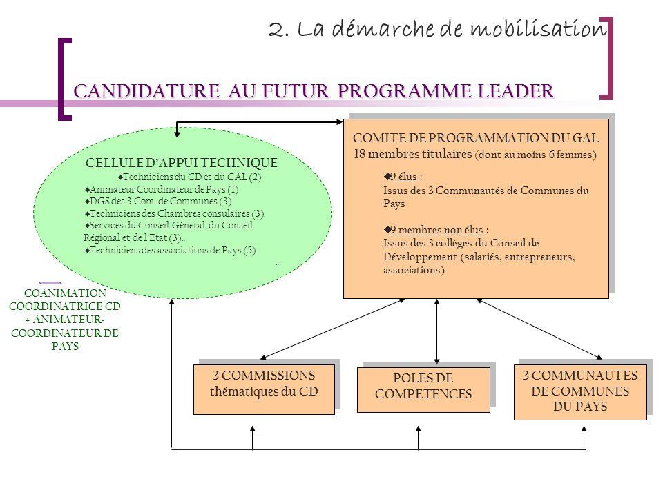 2. La démarche de mobilisation