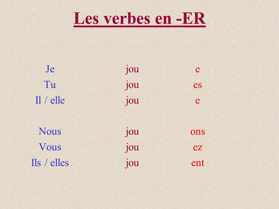Les verbes en -ER Je Tu Il / elle Nous Vous Ils / elles jou e es ons