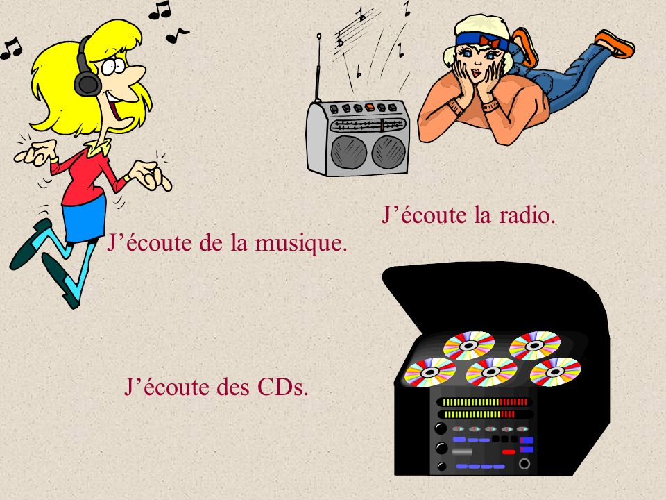 J'écoute la radio. J'écoute de la musique. J'écoute des CDs.