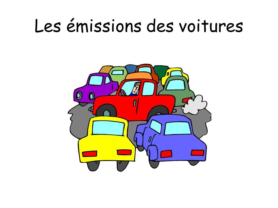 Les émissions des voitures
