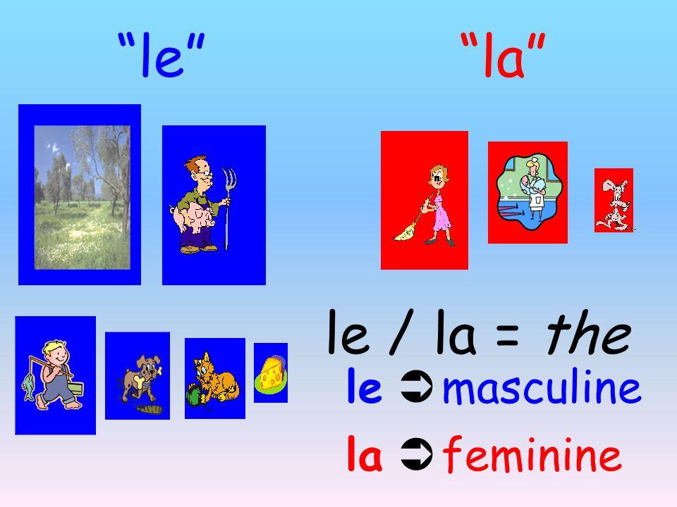 le la le / la = the le  masculine la  feminine