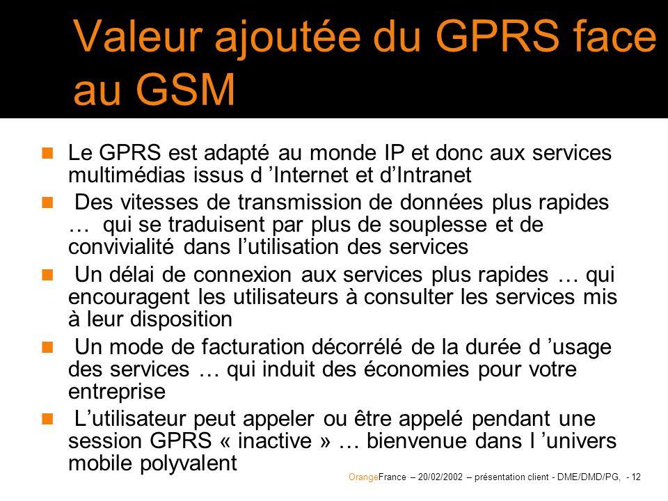 Valeur ajoutée du GPRS face au GSM