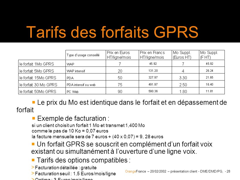 Tarifs des forfaits GPRS