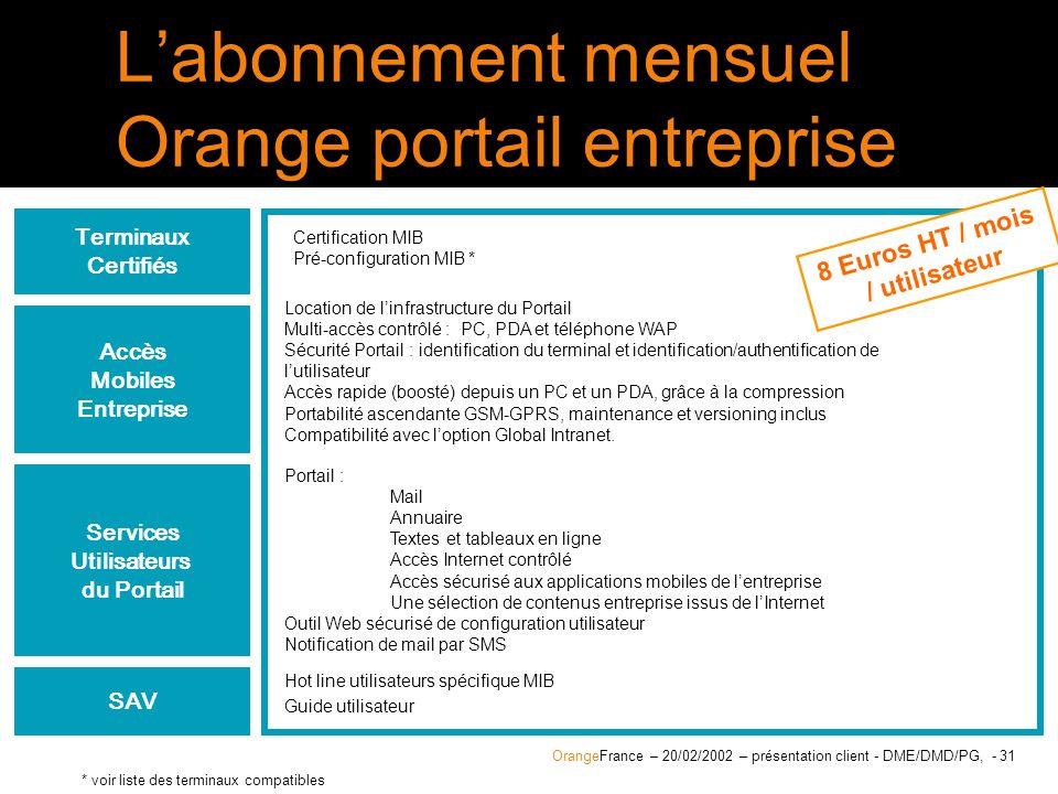 L'abonnement mensuel Orange portail entreprise