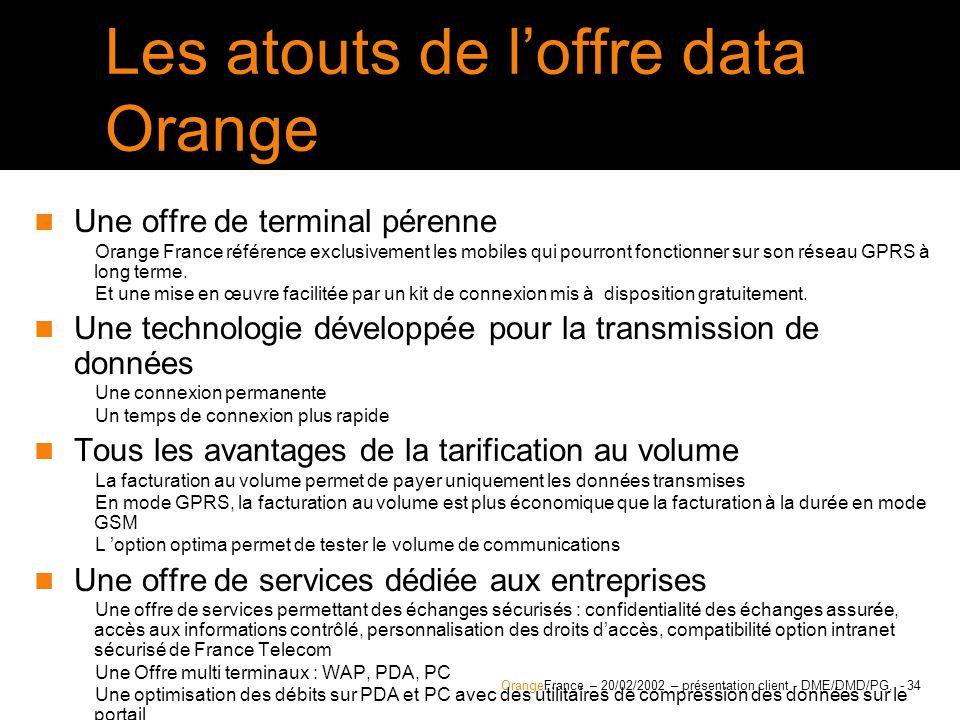 Les atouts de l'offre data Orange