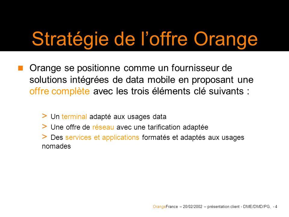 Stratégie de l'offre Orange
