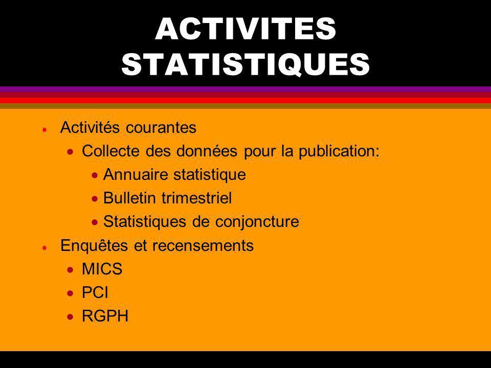 ACTIVITES STATISTIQUES