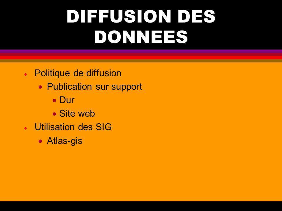 DIFFUSION DES DONNEES Politique de diffusion Publication sur support
