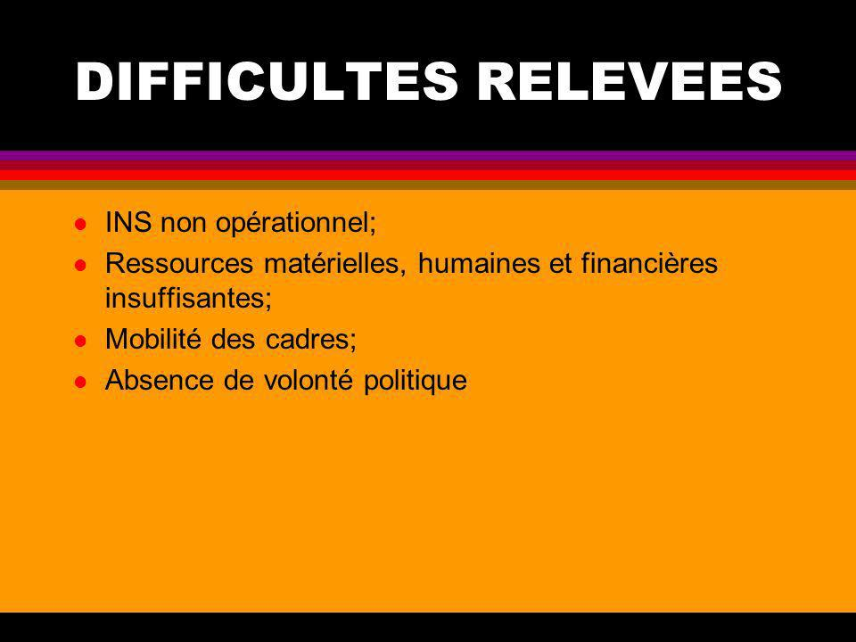 DIFFICULTES RELEVEES INS non opérationnel;