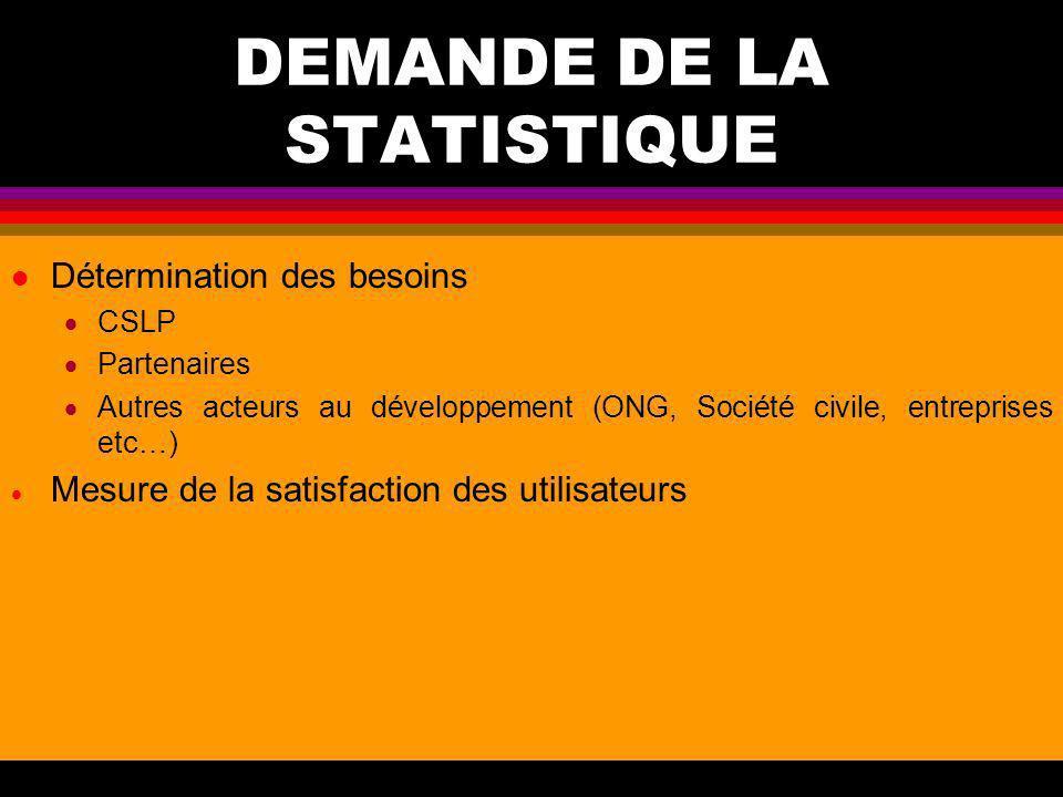DEMANDE DE LA STATISTIQUE
