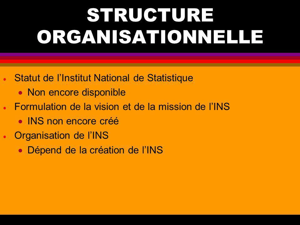 STRUCTURE ORGANISATIONNELLE