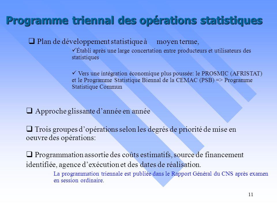 Programme triennal des opérations statistiques
