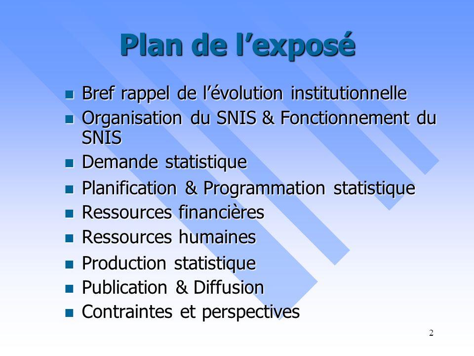 Plan de l'exposé Bref rappel de l'évolution institutionnelle