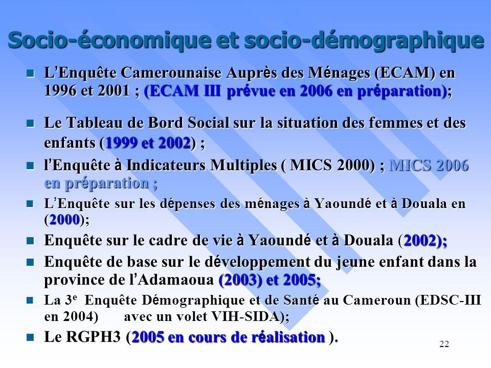 Socio-économique et socio-démographique
