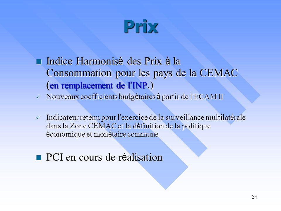 Prix Indice Harmonisé des Prix à la Consommation pour les pays de la CEMAC (en remplacement de l'INP.)