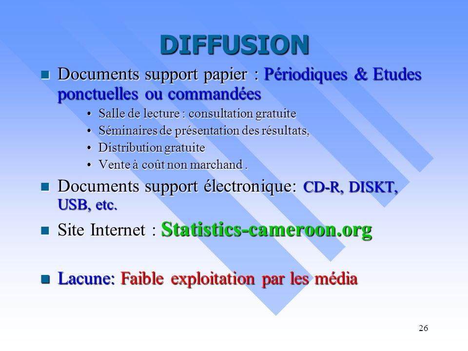 DIFFUSION Documents support papier : Périodiques & Etudes ponctuelles ou commandées. Salle de lecture : consultation gratuite.