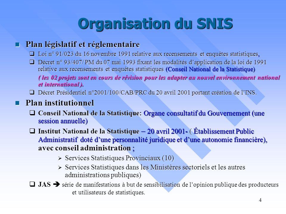 Organisation du SNIS Plan législatif et réglementaire