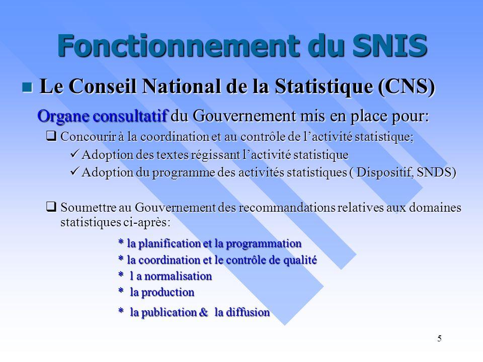 Fonctionnement du SNIS