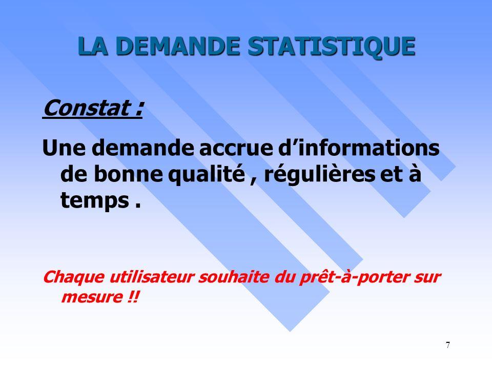 LA DEMANDE STATISTIQUE