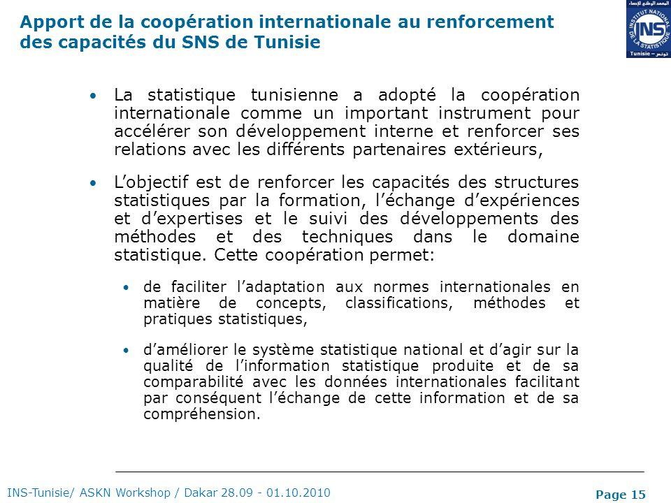 Apport de la coopération internationale au renforcement des capacités du SNS de Tunisie