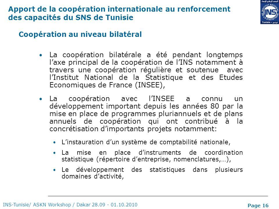 Coopération au niveau bilatéral