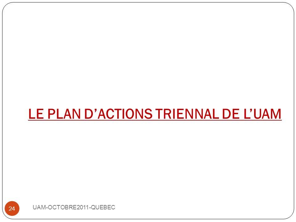 LE PLAN D'ACTIONS TRIENNAL DE L'UAM