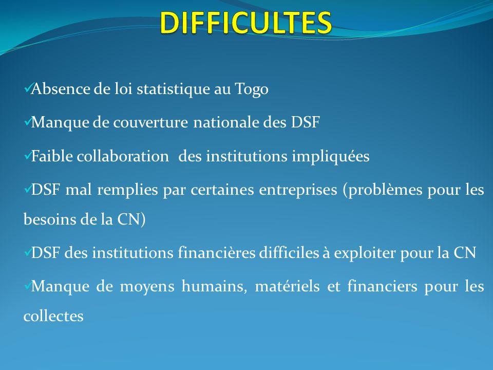 DIFFICULTES Absence de loi statistique au Togo