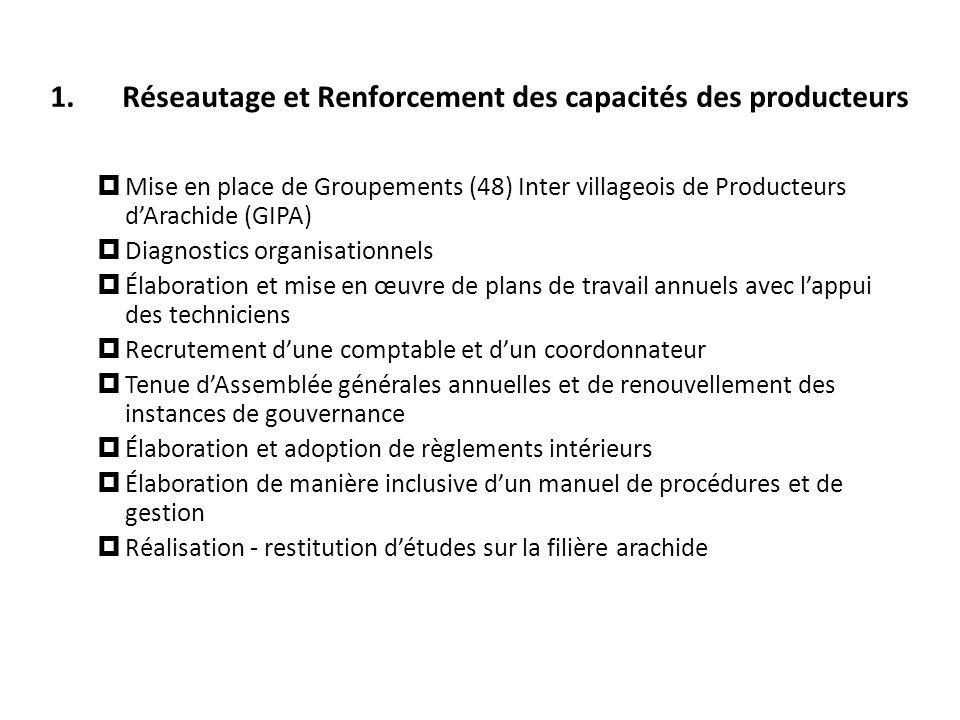 Réseautage et Renforcement des capacités des producteurs