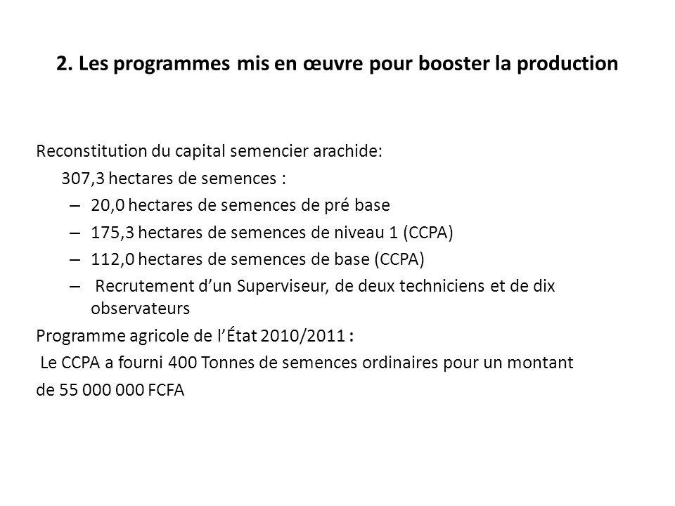 2. Les programmes mis en œuvre pour booster la production