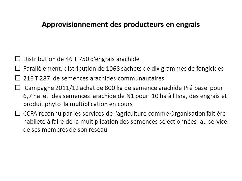 Approvisionnement des producteurs en engrais