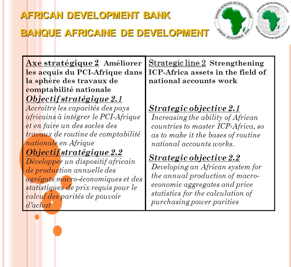 AFRICAN DEVELOPMENT BANK BANQUE AFRICAINE DE DEVELOPMENT