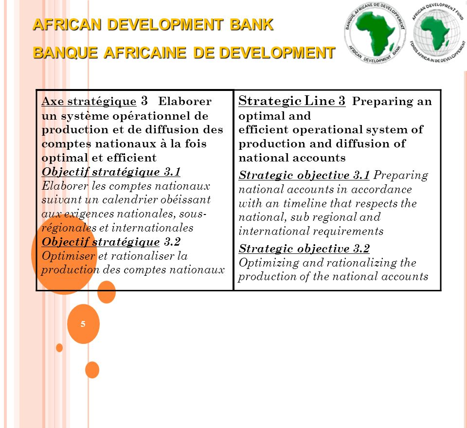 AFRICAN DEVELOPMENT BANK BANQUE AFRICAINE DE DEVELOPMENT