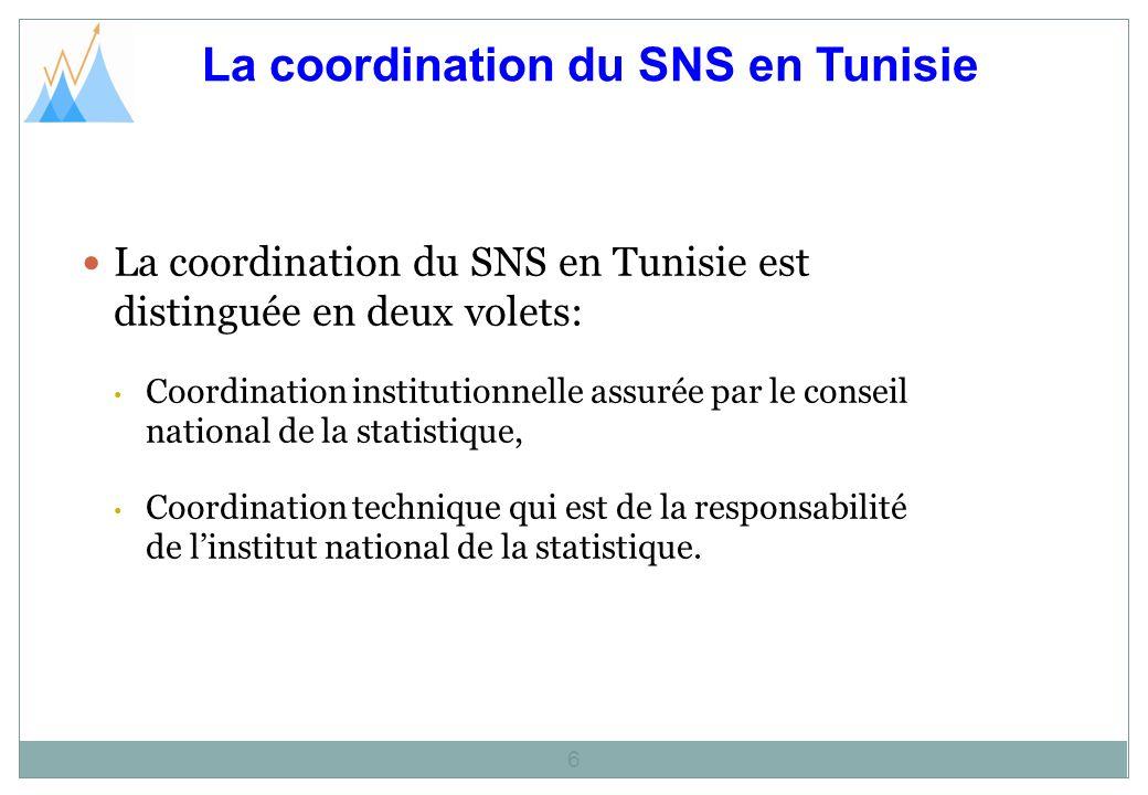 La coordination du SNS en Tunisie