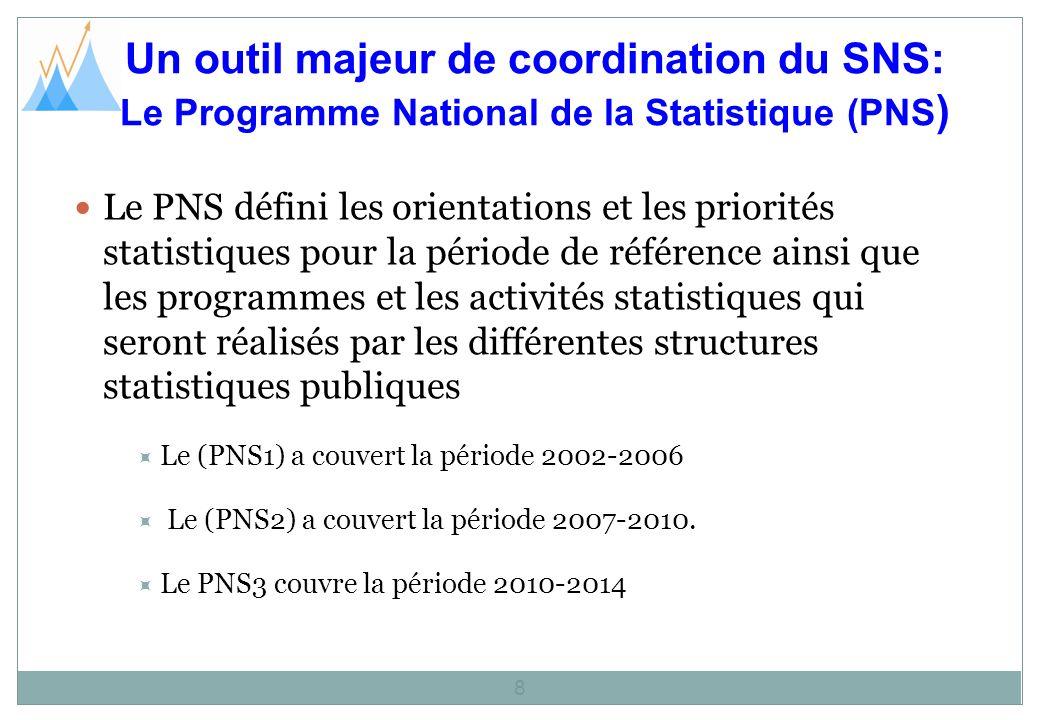 Un outil majeur de coordination du SNS: Le Programme National de la Statistique (PNS)
