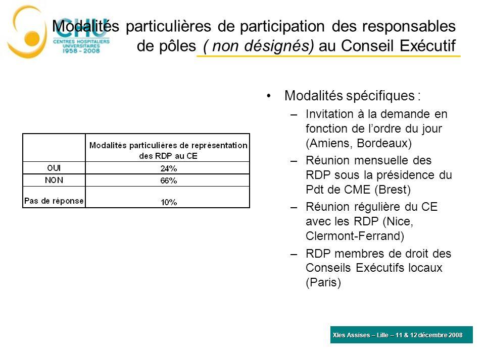 Modalités particulières de participation des responsables de pôles ( non désignés) au Conseil Exécutif