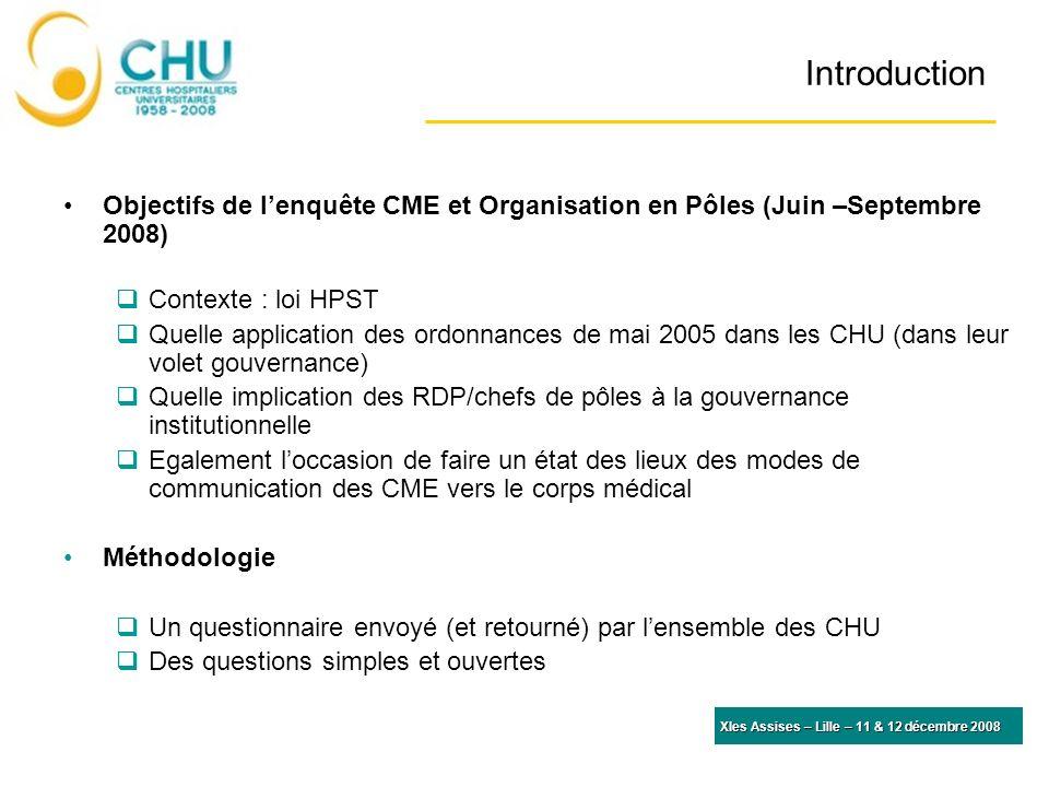 Introduction Objectifs de l'enquête CME et Organisation en Pôles (Juin –Septembre 2008) Contexte : loi HPST.