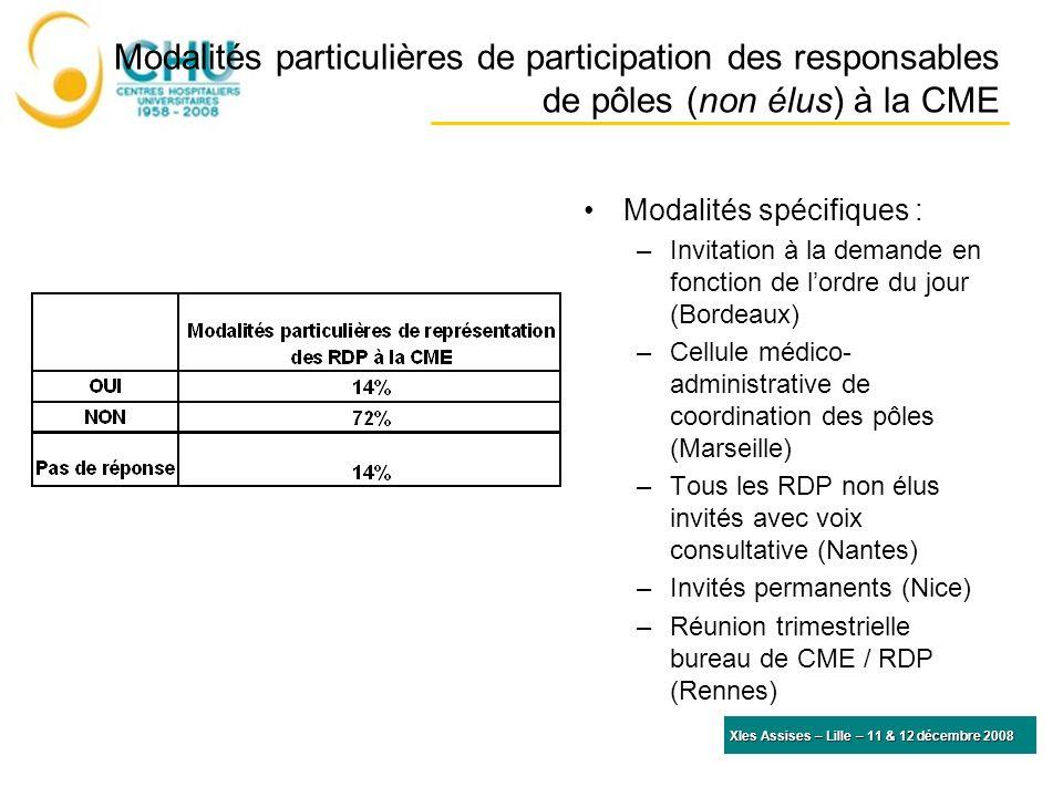 Modalités particulières de participation des responsables de pôles (non élus) à la CME