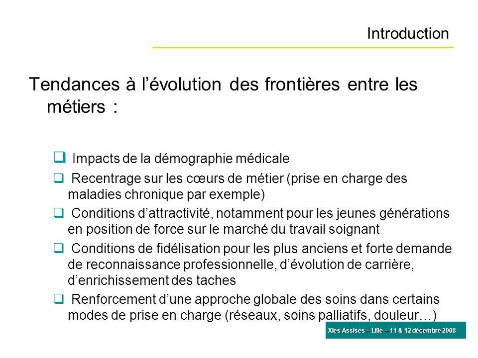 Tendances à l'évolution des frontières entre les métiers :